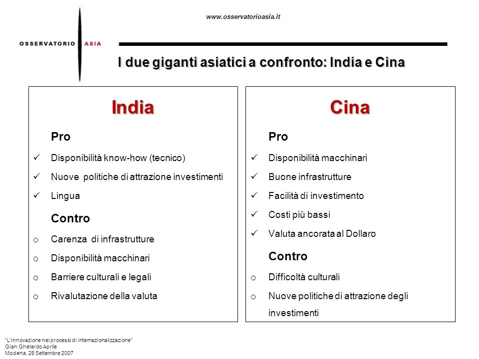 I due giganti asiatici a confronto: India e Cina