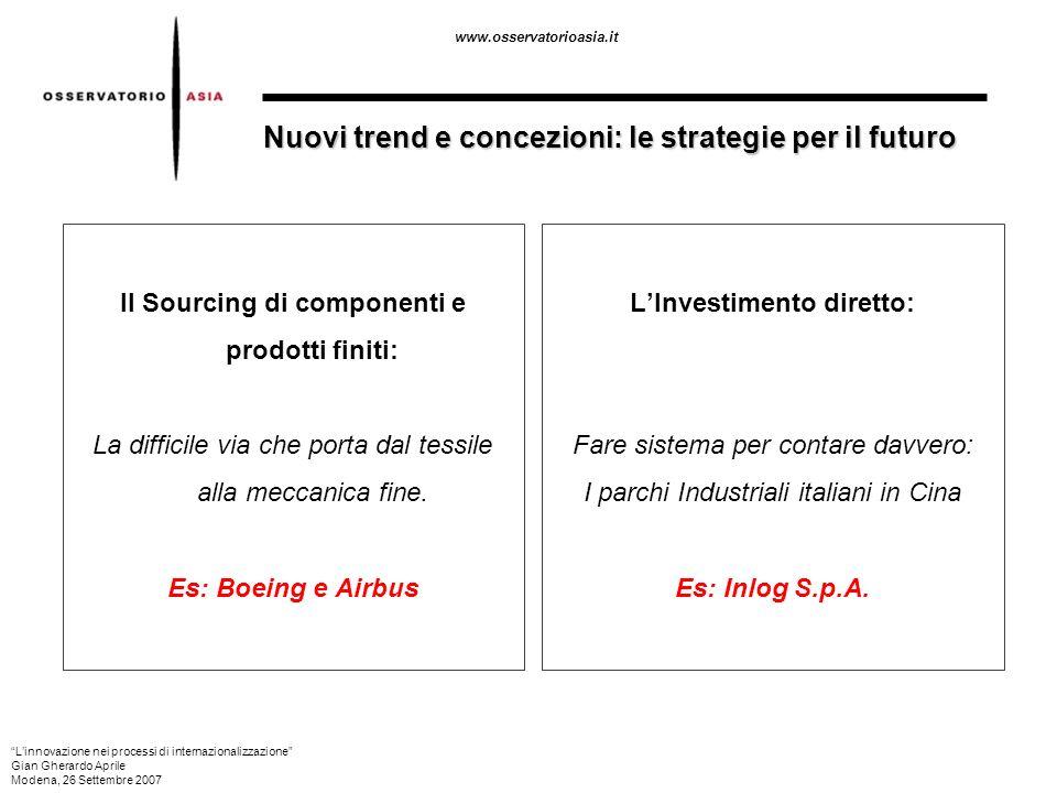 Nuovi trend e concezioni: le strategie per il futuro