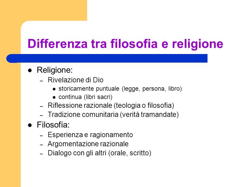 Differenza tra filosofia e religione
