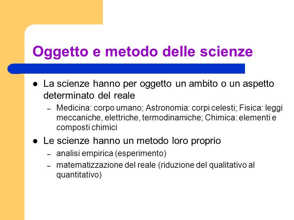 Oggetto e metodo delle scienze