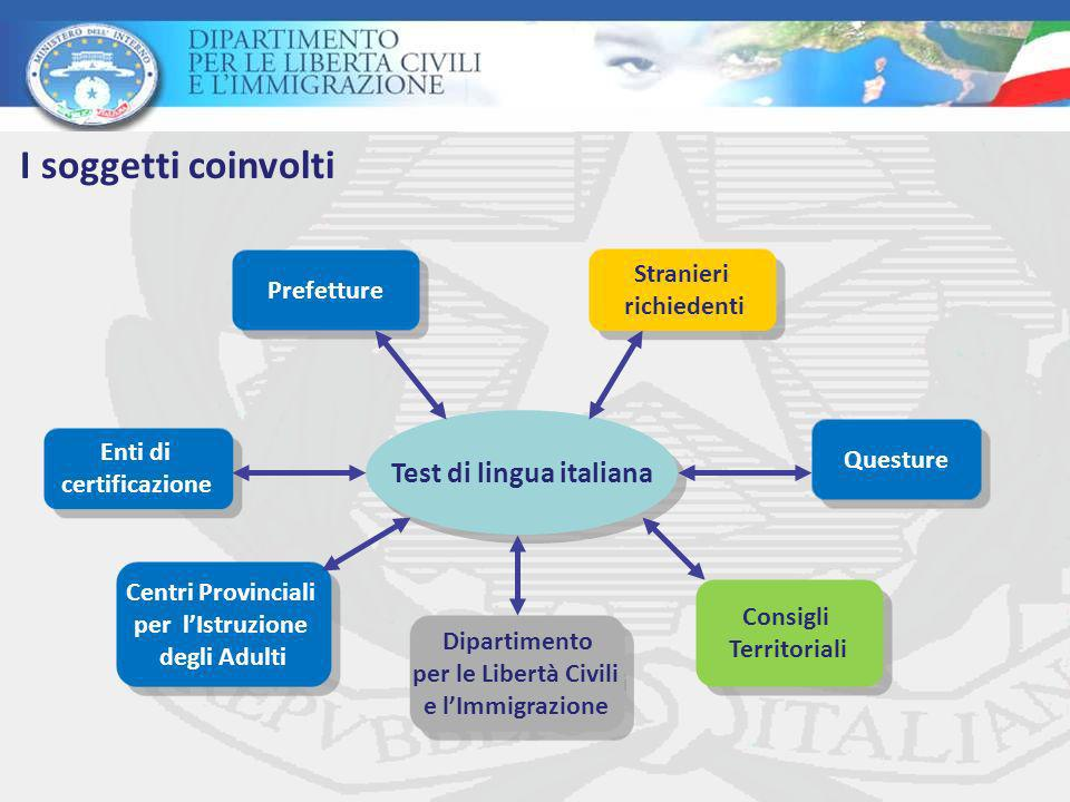 Test di lingua italiana
