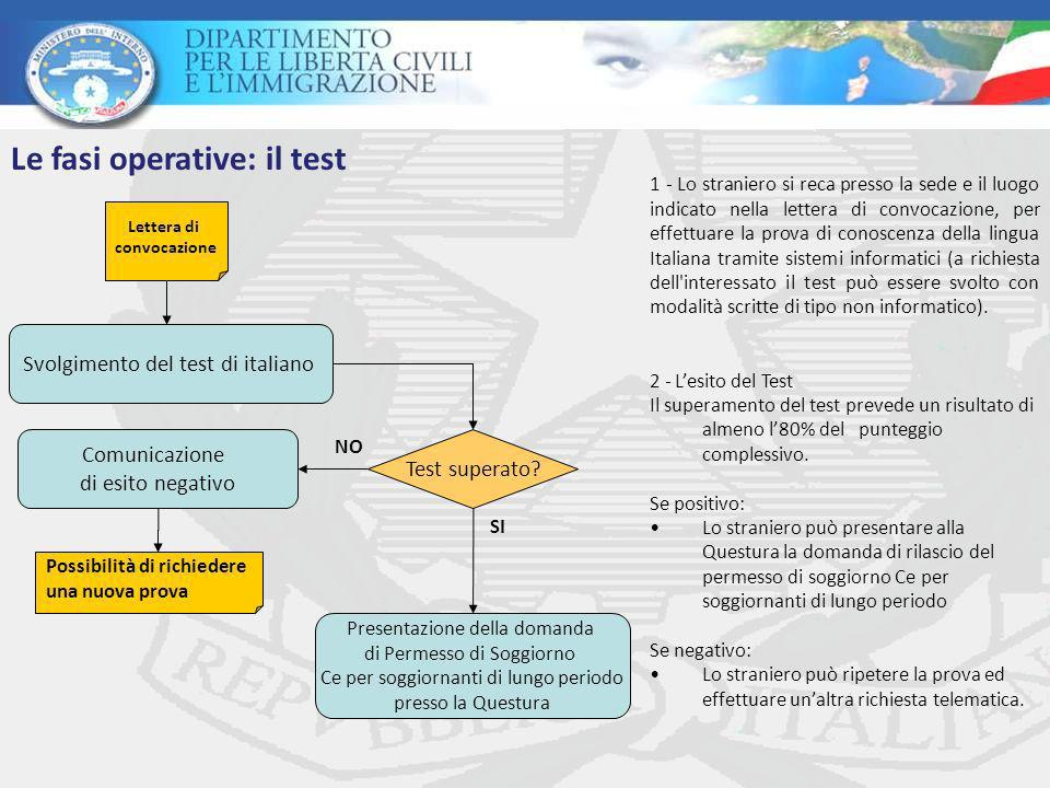 Le fasi operative: il test
