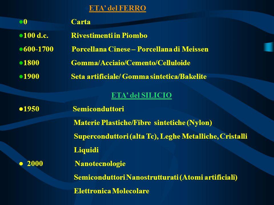 ETA' del FERRO 0 Carta. 100 d.c. Rivestimenti in Piombo.