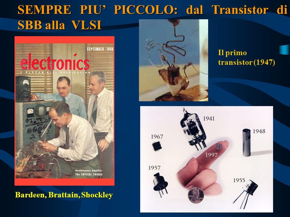 SEMPRE PIU' PICCOLO: dal Transistor di SBB alla VLSI