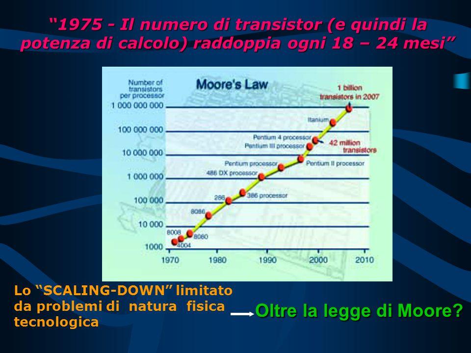 1975 - Il numero di transistor (e quindi la potenza di calcolo) raddoppia ogni 18 – 24 mesi