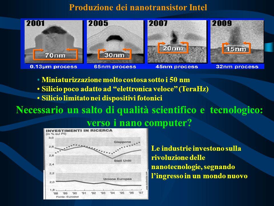 Produzione dei nanotransistor Intel
