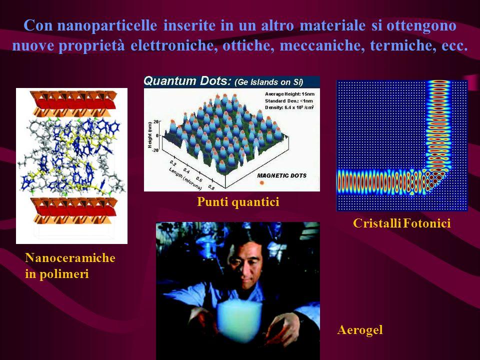 Con nanoparticelle inserite in un altro materiale si ottengono nuove proprietà elettroniche, ottiche, meccaniche, termiche, ecc.