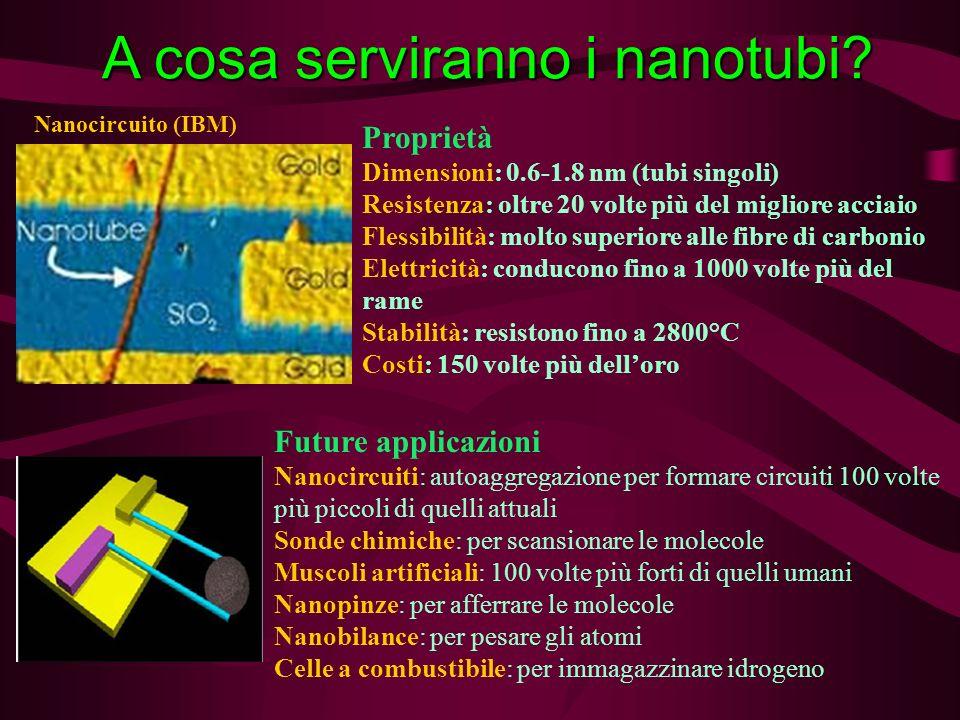 A cosa serviranno i nanotubi