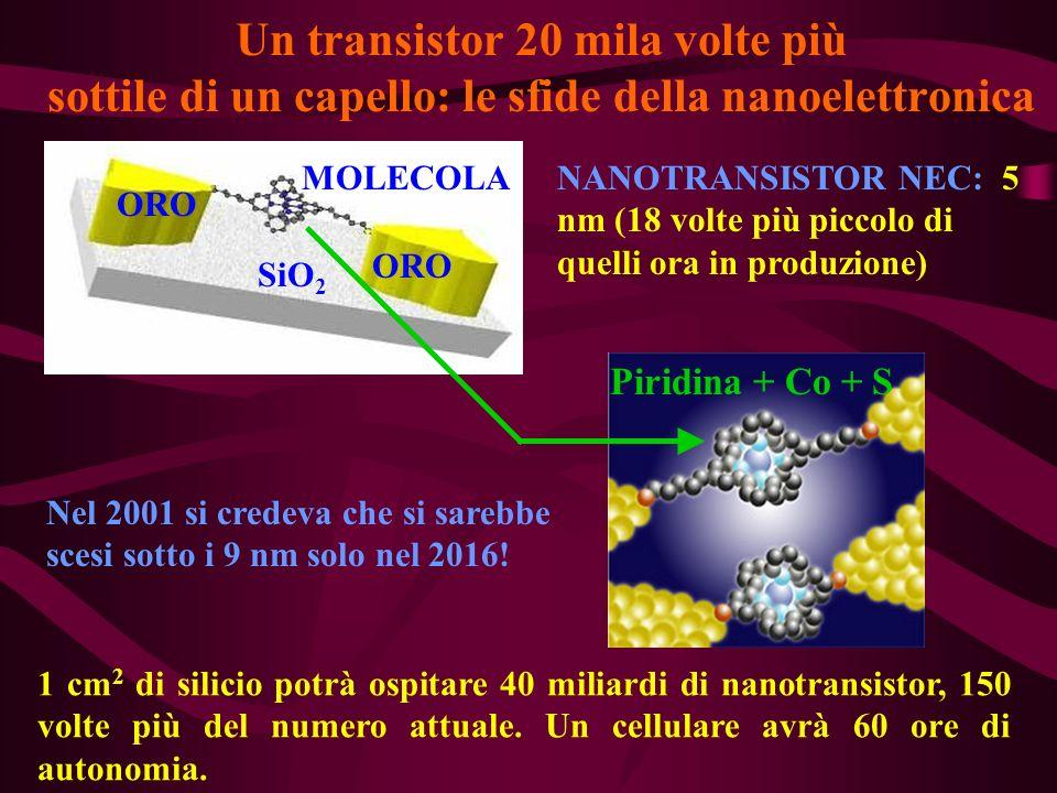 Un transistor 20 mila volte più sottile di un capello: le sfide della nanoelettronica