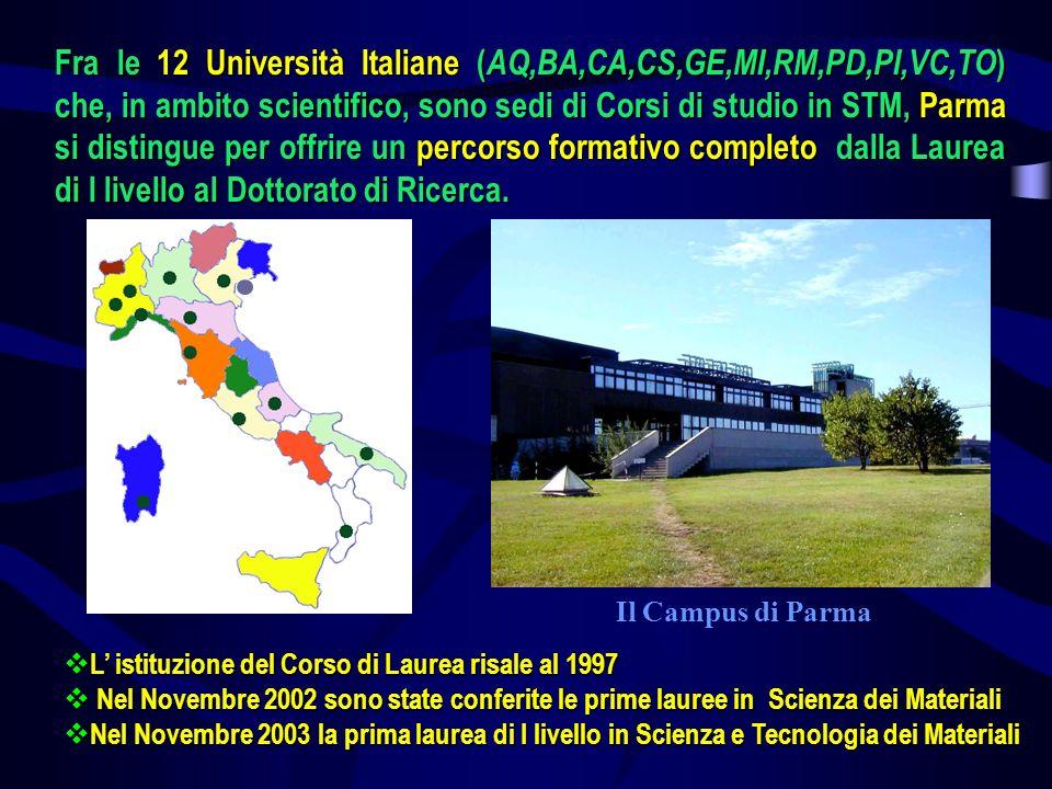 Fra le 12 Università Italiane (AQ,BA,CA,CS,GE,MI,RM,PD,PI,VC,TO) che, in ambito scientifico, sono sedi di Corsi di studio in STM, Parma si distingue per offrire un percorso formativo completo dalla Laurea di I livello al Dottorato di Ricerca.