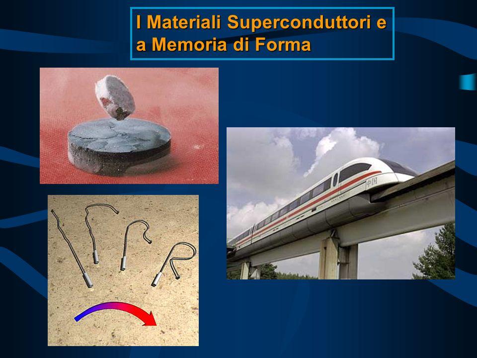 I Materiali Superconduttori e