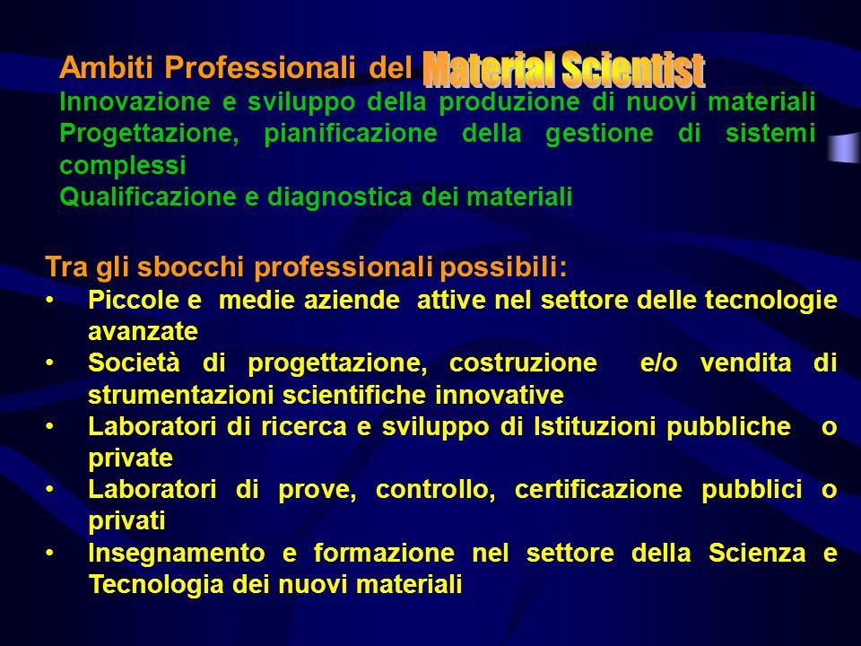 Material Scientist Ambiti Professionali del