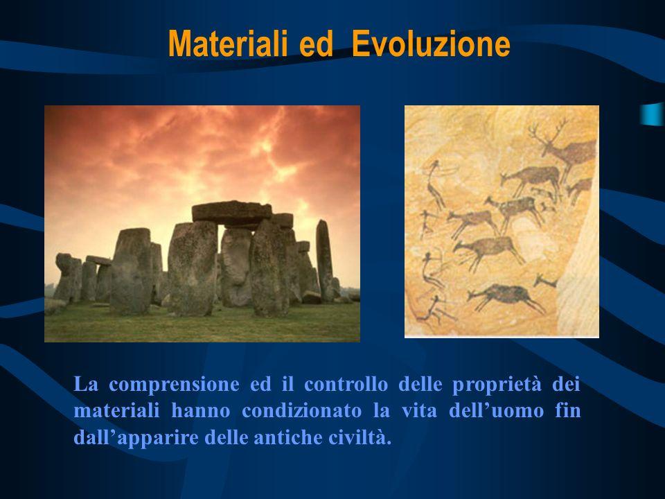 Materiali ed Evoluzione