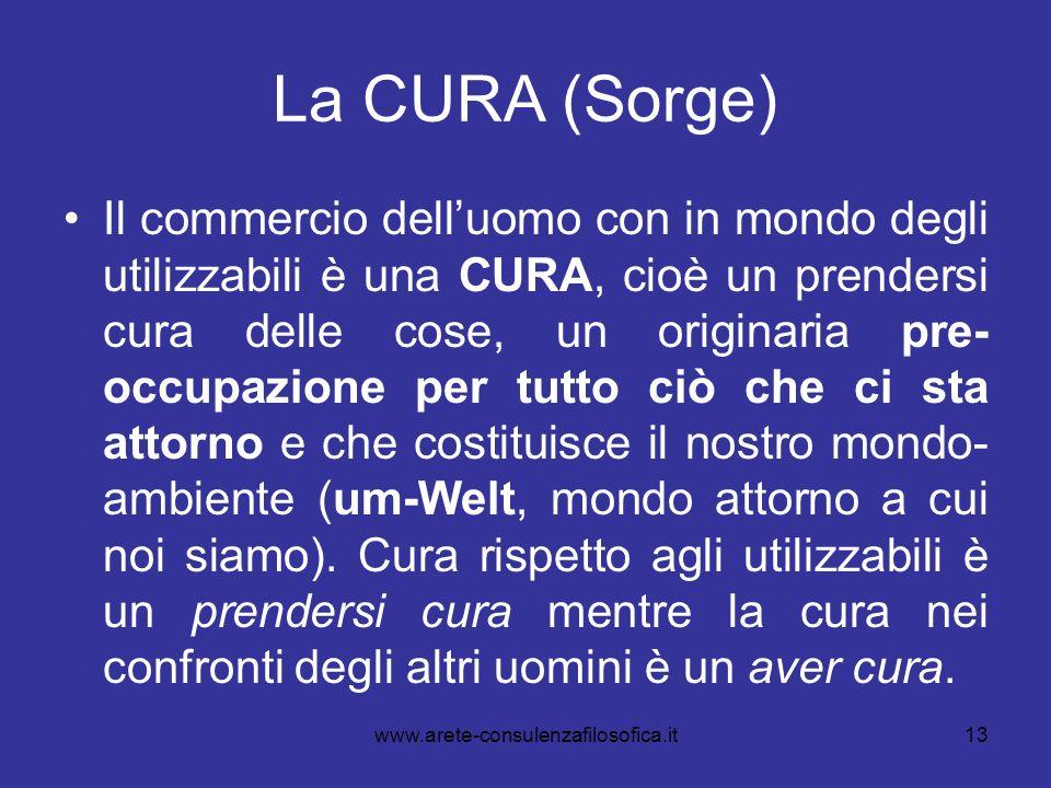 La CURA (Sorge)