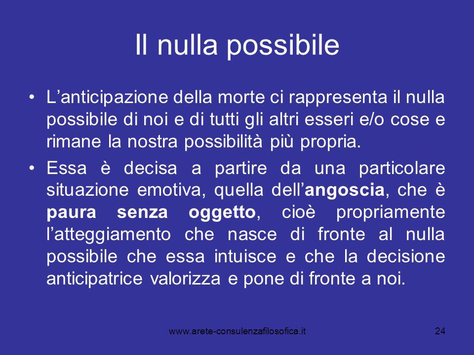 Il nulla possibile