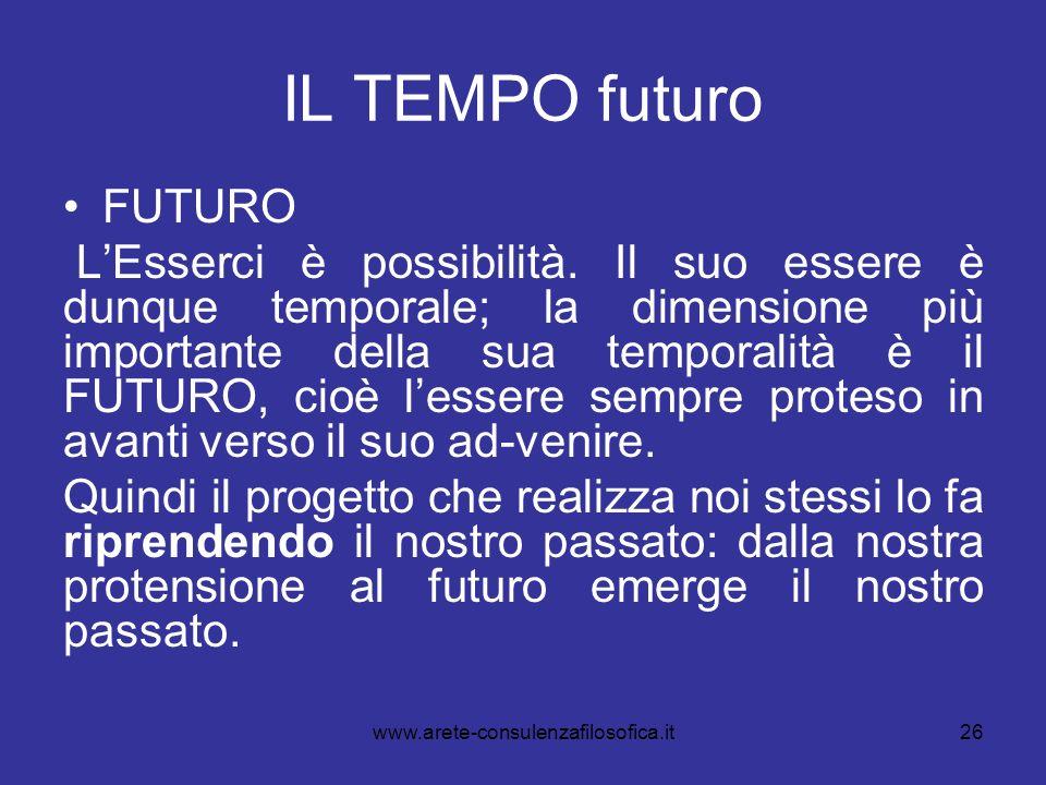 IL TEMPO futuroFUTURO.