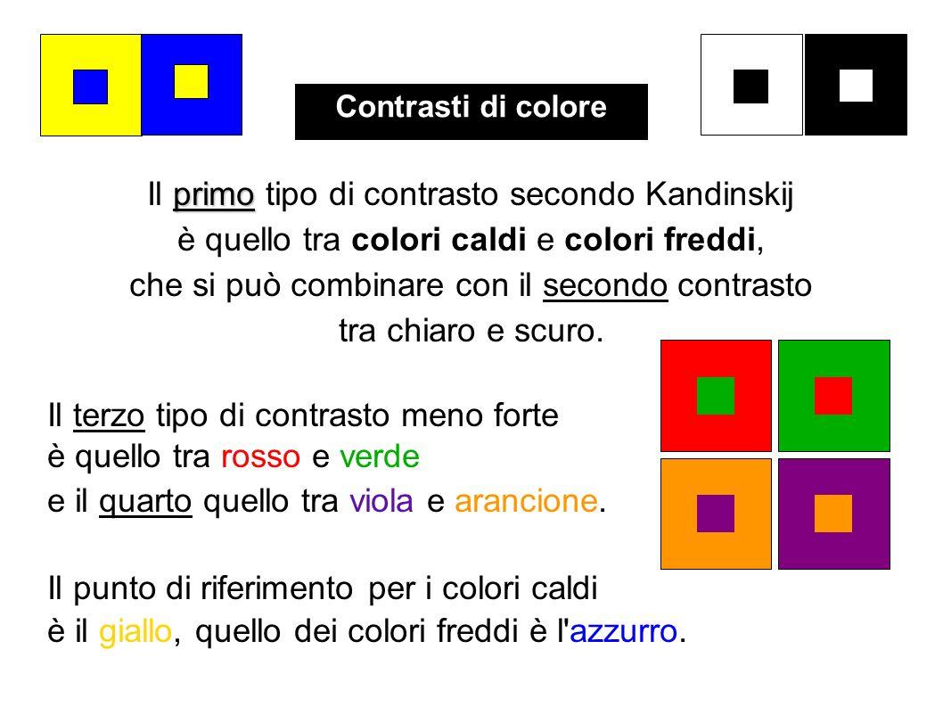 Il primo tipo di contrasto secondo Kandinskij