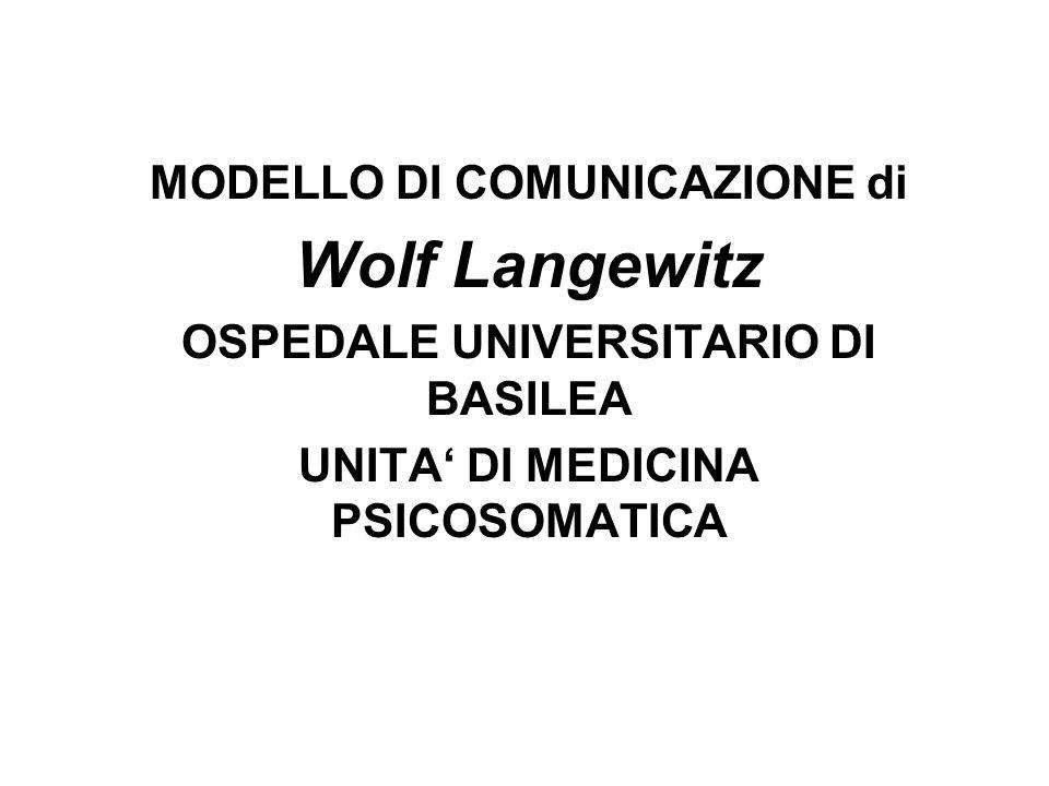Wolf Langewitz MODELLO DI COMUNICAZIONE di