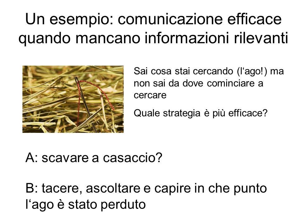 Un esempio: comunicazione efficace quando mancano informazioni rilevanti