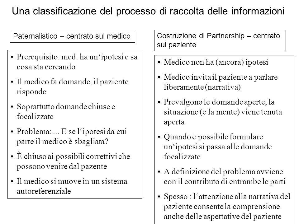 Una classificazione del processo di raccolta delle informazioni