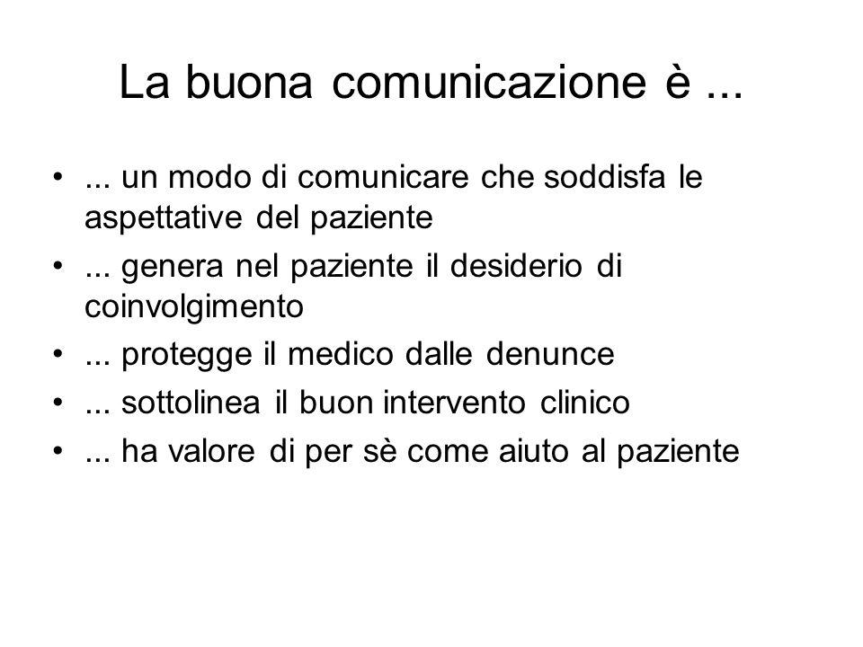 La buona comunicazione è ...