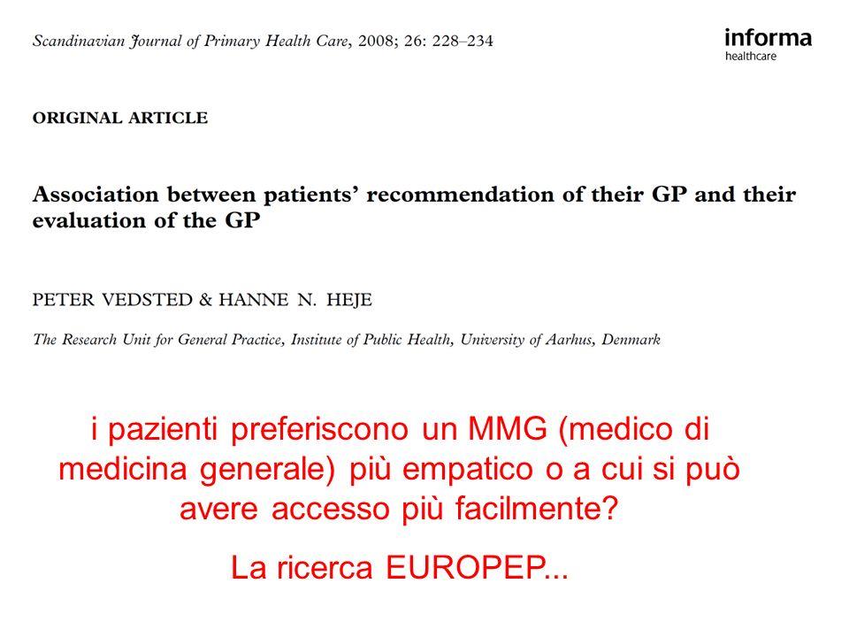 i pazienti preferiscono un MMG (medico di medicina generale) più empatico o a cui si può avere accesso più facilmente
