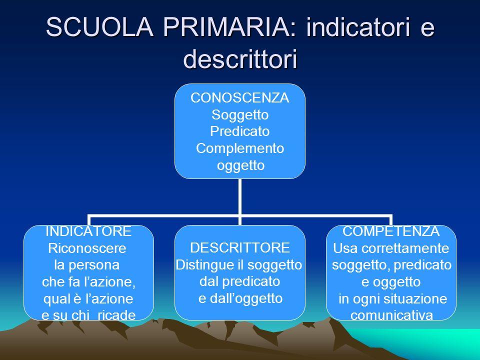 SCUOLA PRIMARIA: indicatori e descrittori