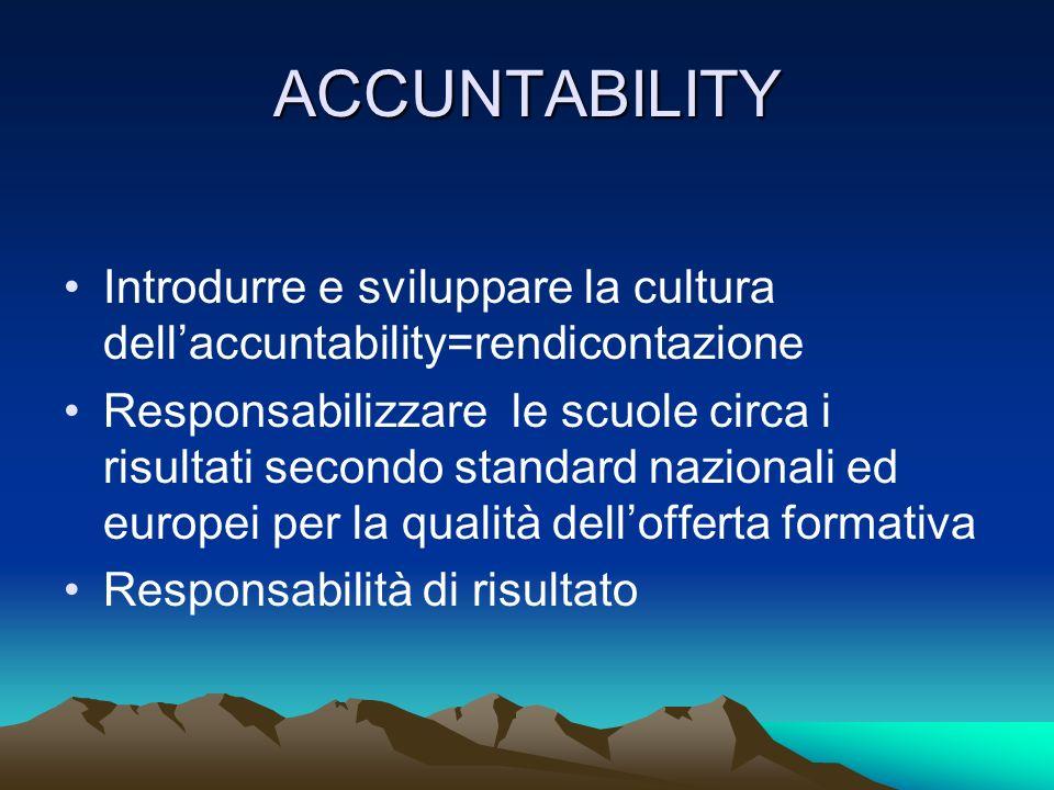 ACCUNTABILITY Introdurre e sviluppare la cultura dell'accuntability=rendicontazione.