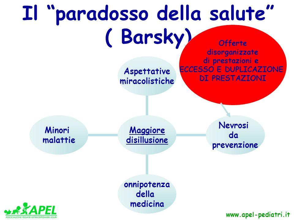 Il paradosso della salute ( Barsky)