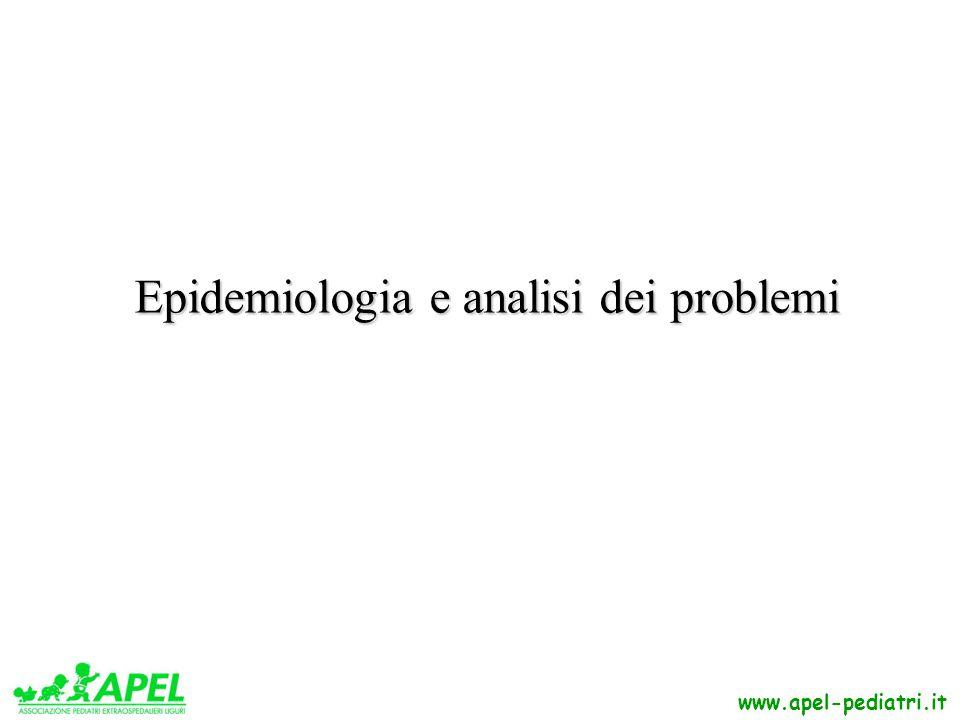 Epidemiologia e analisi dei problemi