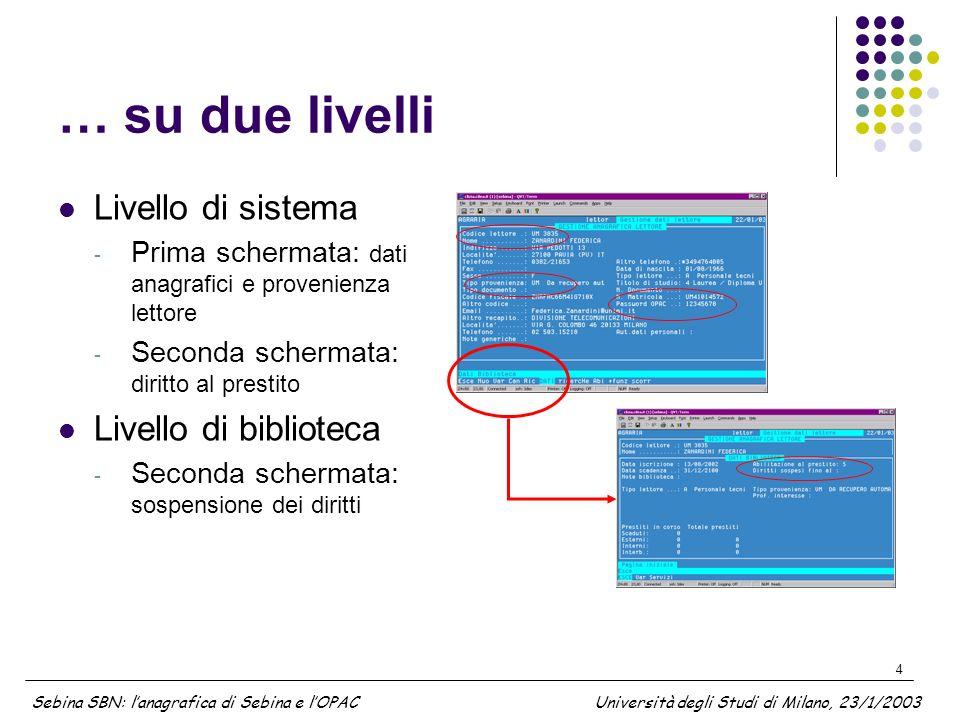 … su due livelli Livello di sistema Livello di biblioteca