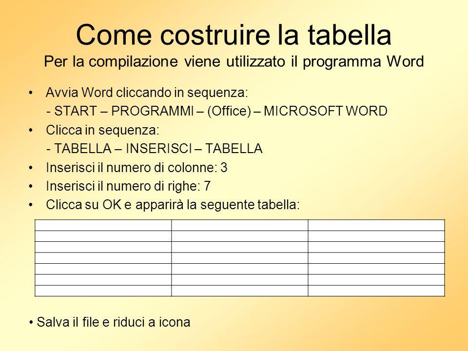 Come costruire la tabella Per la compilazione viene utilizzato il programma Word