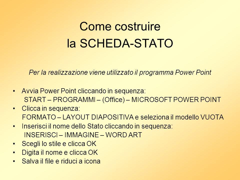 Come costruire la SCHEDA-STATO Per la realizzazione viene utilizzato il programma Power Point