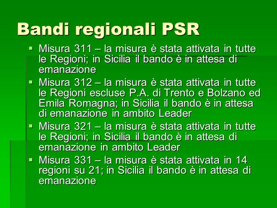 Bandi regionali PSR Misura 311 – la misura è stata attivata in tutte le Regioni; in Sicilia il bando è in attesa di emanazione.