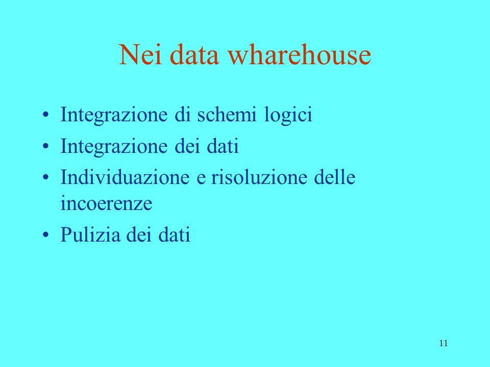 Nei data wharehouse Integrazione di schemi logici