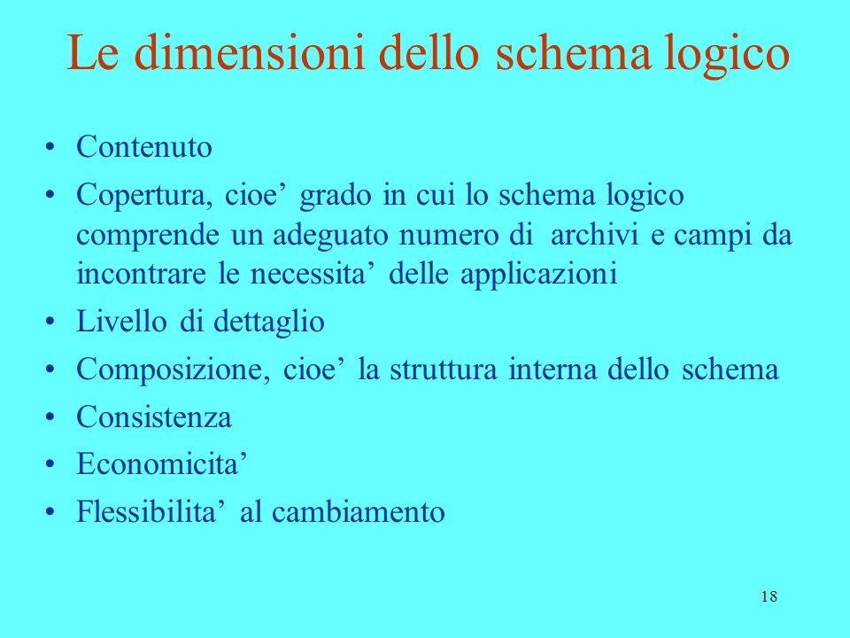 Le dimensioni dello schema logico