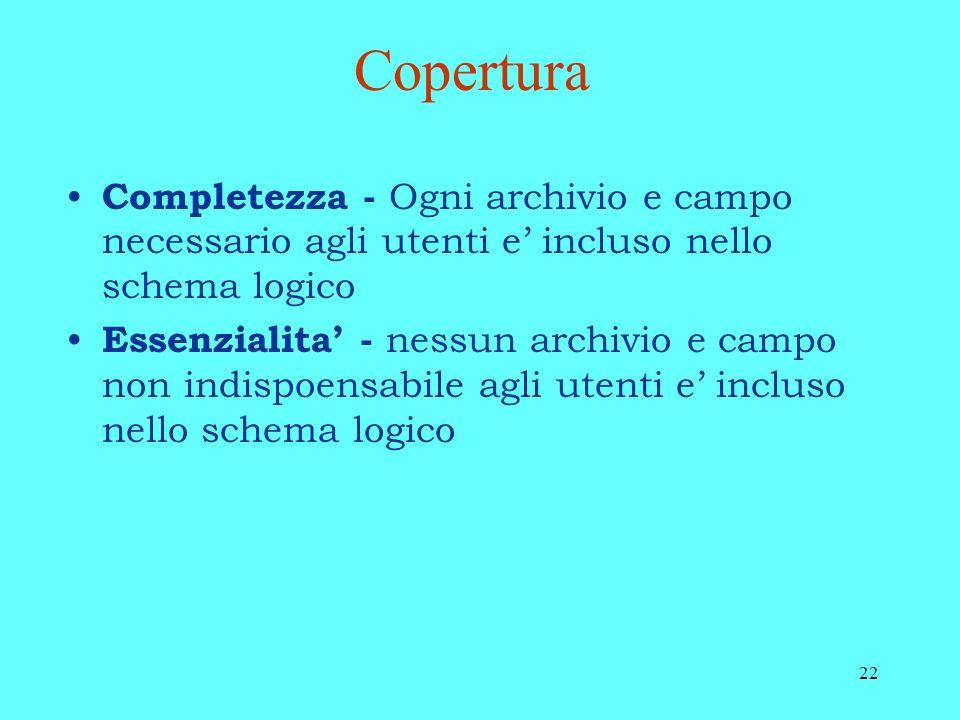 Copertura Completezza - Ogni archivio e campo necessario agli utenti e' incluso nello schema logico.