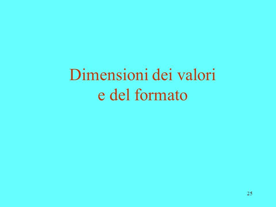 Dimensioni dei valori e del formato