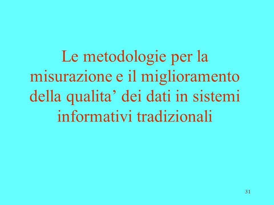 Le metodologie per la misurazione e il miglioramento della qualita' dei dati in sistemi informativi tradizionali