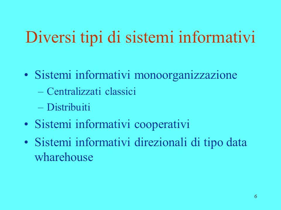 Diversi tipi di sistemi informativi