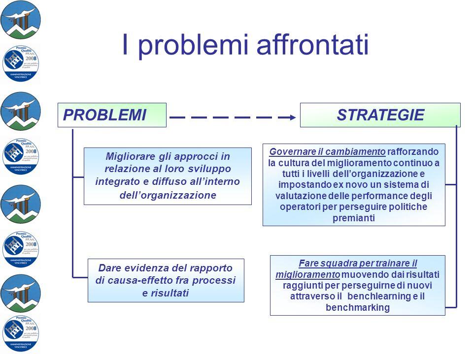 Dare evidenza del rapporto di causa-effetto fra processi e risultati