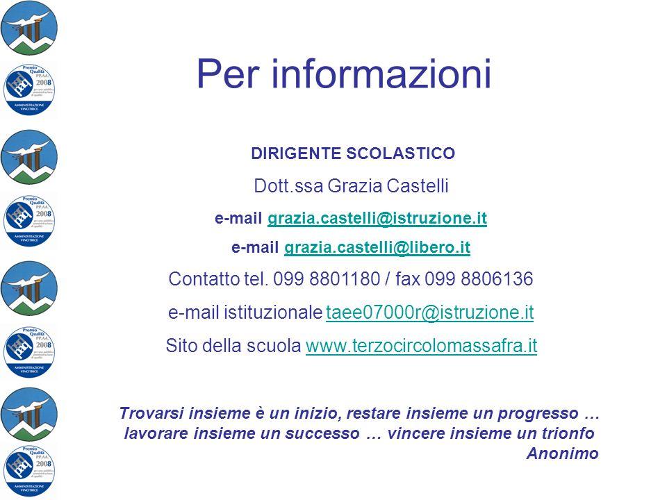 e-mail grazia.castelli@istruzione.it e-mail grazia.castelli@libero.it