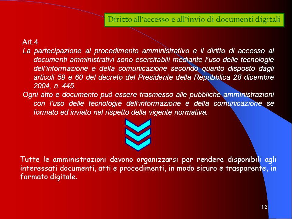 Diritto all'accesso e all'invio di documenti digitali
