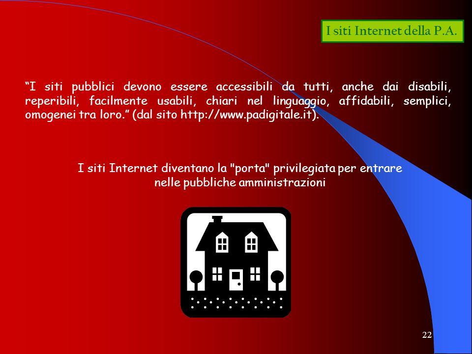 I siti Internet della P.A.