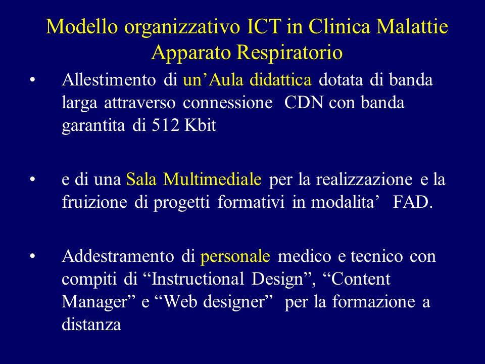 Modello organizzativo ICT in Clinica Malattie Apparato Respiratorio