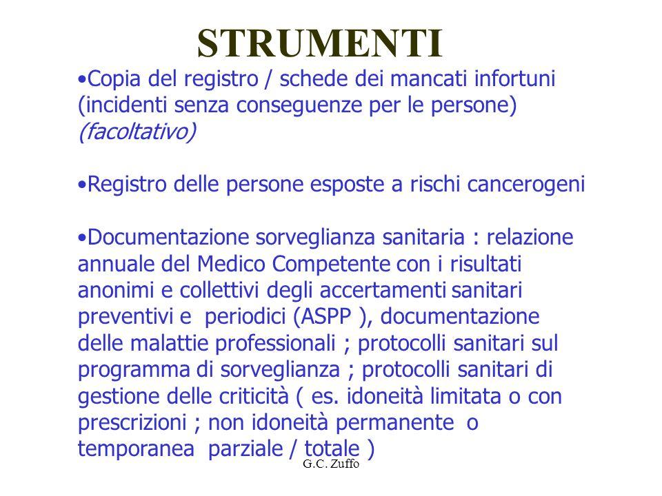 STRUMENTI Copia del registro / schede dei mancati infortuni (incidenti senza conseguenze per le persone) (facoltativo)
