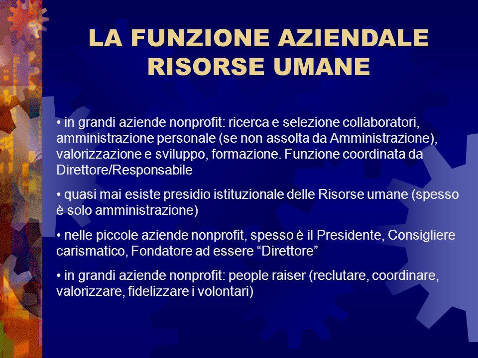 LA FUNZIONE AZIENDALE RISORSE UMANE