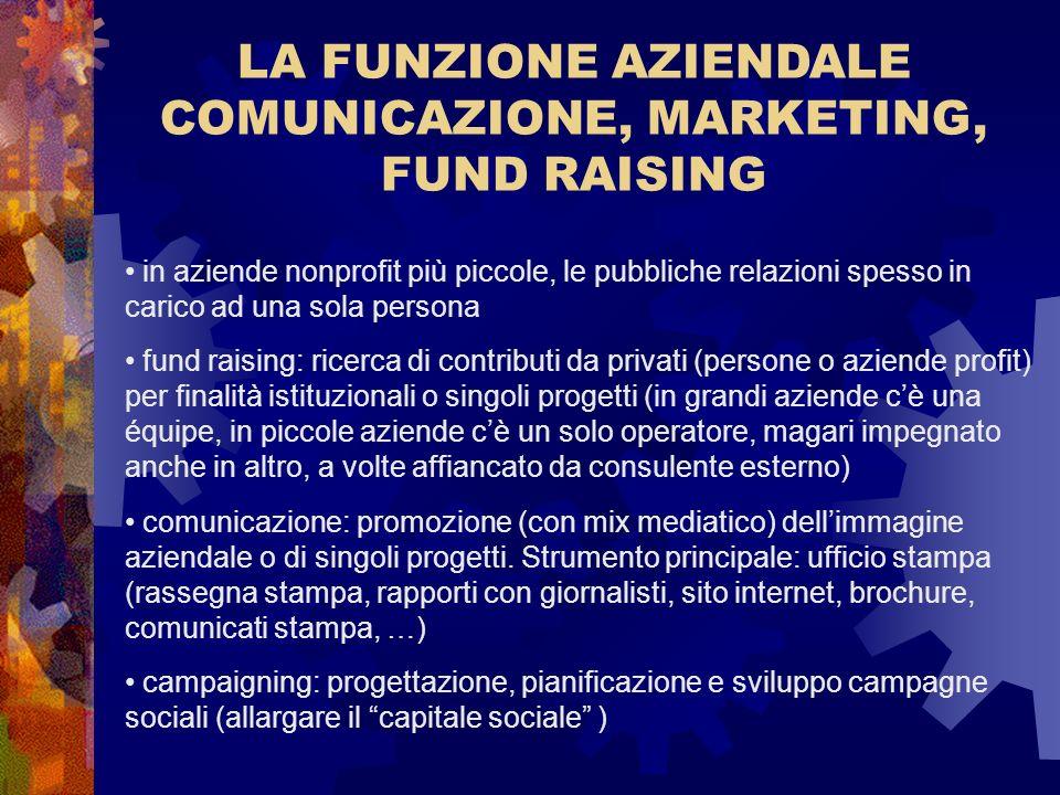 LA FUNZIONE AZIENDALE COMUNICAZIONE, MARKETING, FUND RAISING