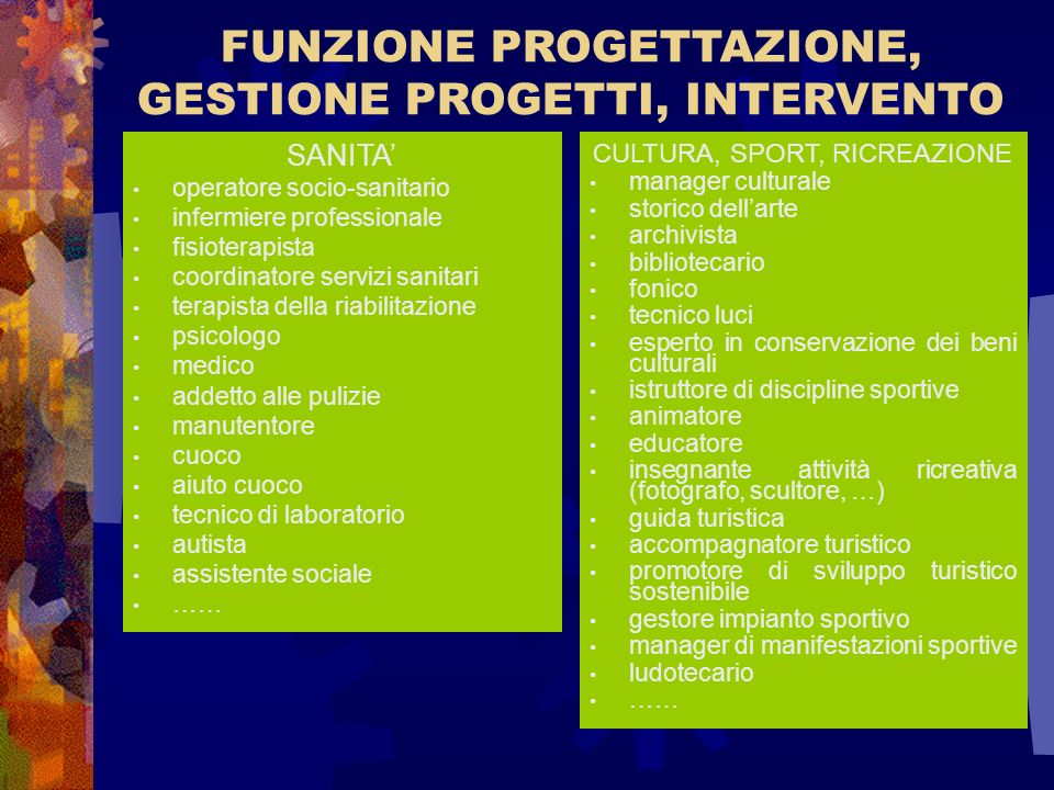 FUNZIONE PROGETTAZIONE, GESTIONE PROGETTI, INTERVENTO