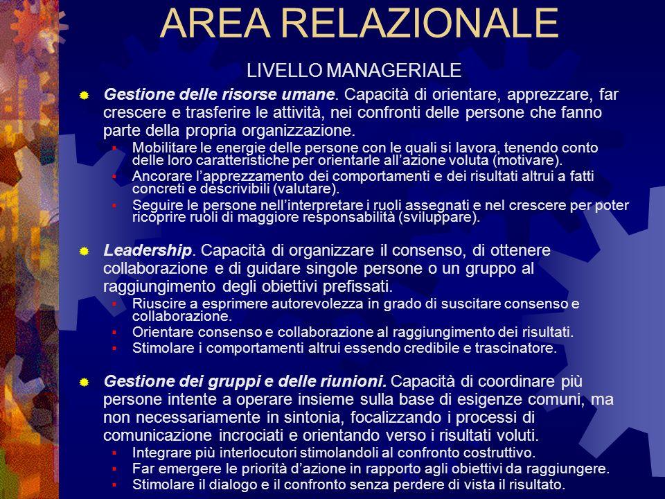 AREA RELAZIONALE LIVELLO MANAGERIALE